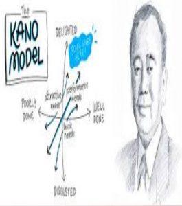 پاورپوینت مدل کانو بهترین روش سنجش رضایت مشتری
