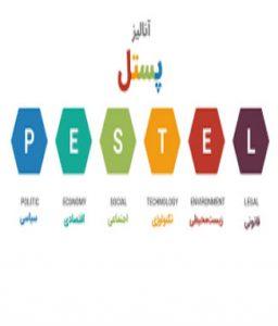 پاورپوینت تحلیل PESTEL چیست