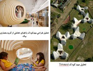 پاورپوینت تحلیل طراحی مهدکودک با فضای تعاملی از گروه معماری بیگ- تحلیل مهد کودک Timayui