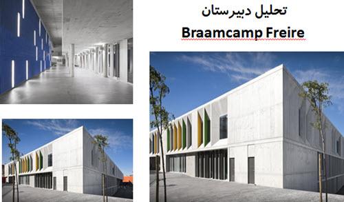 پاورپوینت تحلیل دبیرستان Braamcamp Freire واقع در Pontinha